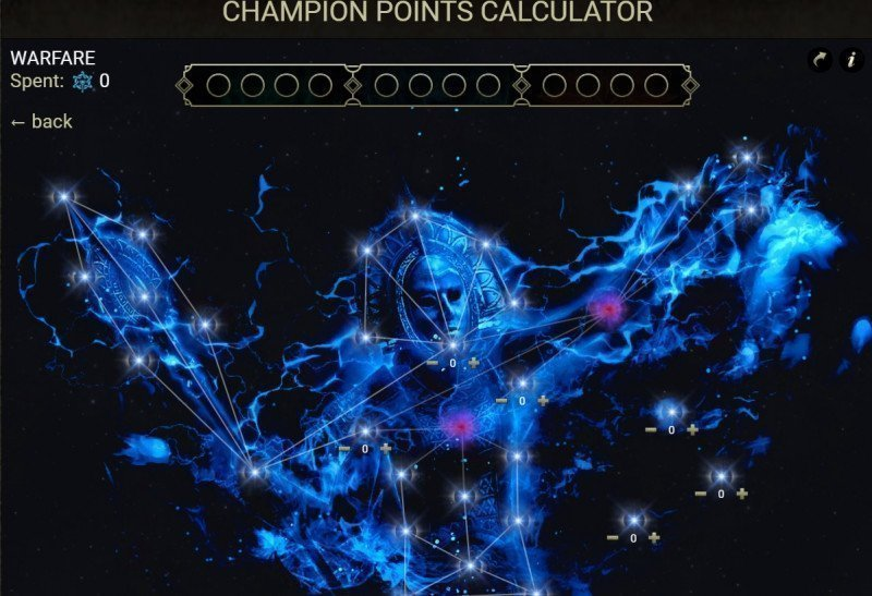 Warfare Champion Points Tree, Champion Points Calculator ESO