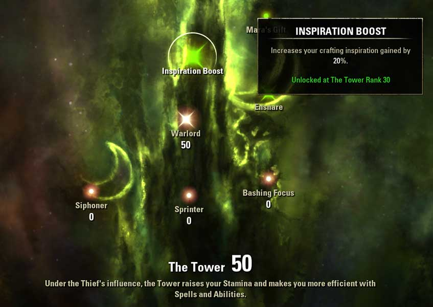 Inspiration Boost Champion Points Jewelry Crafting Guide ESO