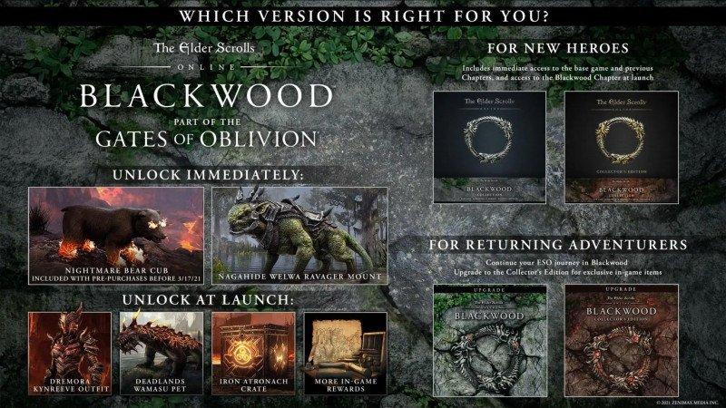 Blackwood Editions