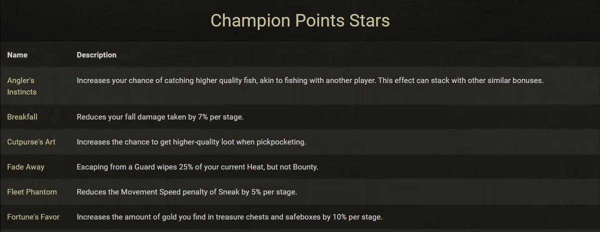 Perk List Champion Points ESO